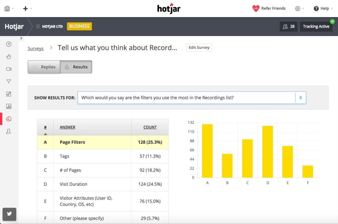 Wat is hotjar - surveys