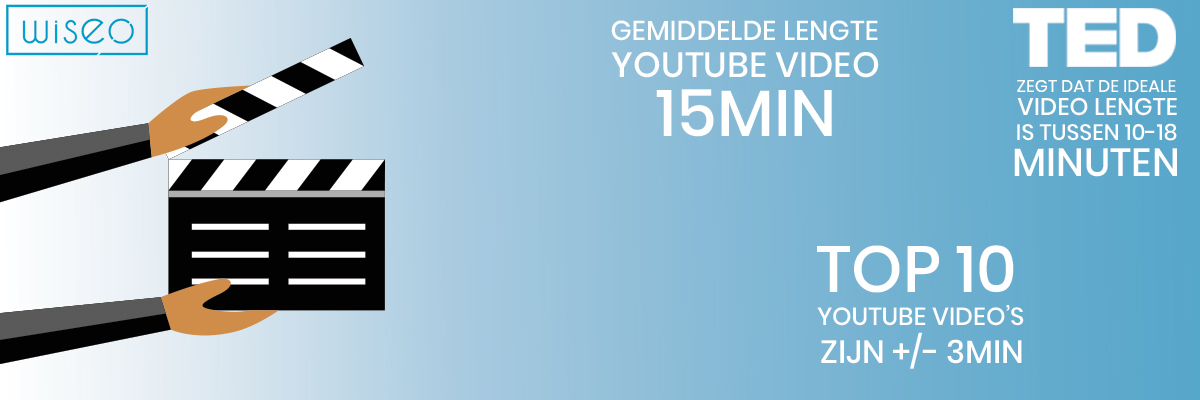 infographic-ideale-youtube-lengte-video